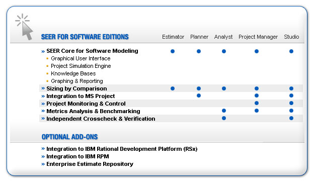 Seer-SEM Software Estimation